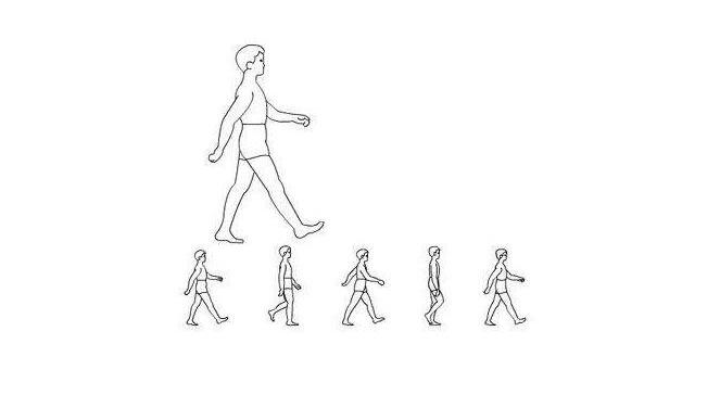 從走路的姿態看出一個人的性格圖片
